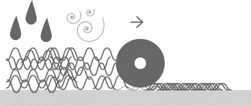 湿式不織布のイメージ